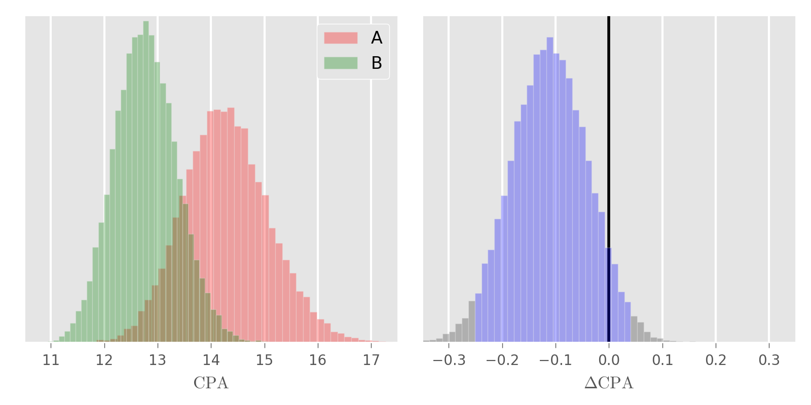 blog_stopping_distributions.png