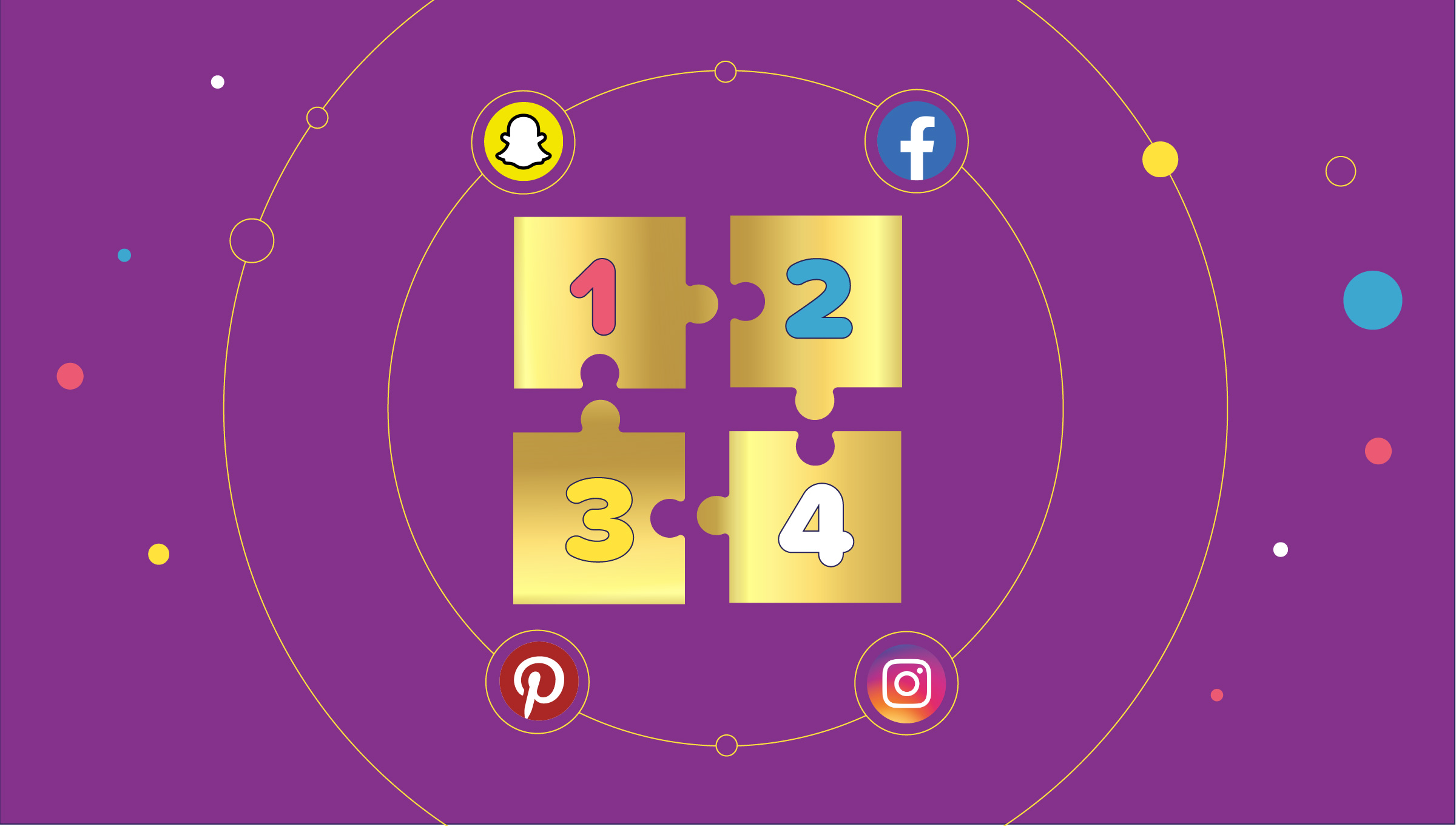 4 Solutions You Need to Launch a Multi-Platform Social Strategy